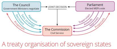 The Democratic EU (European Movement UK, South Bank House, London SE17SJ)