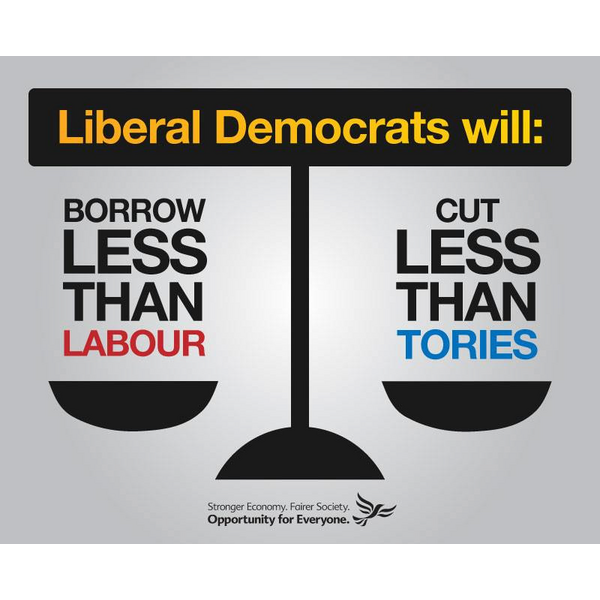Lib Dems will cut less than Tories and borrow less than Labour