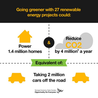 Green Energy graphic