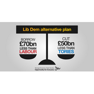Borrow less & cut less for a fairer future
