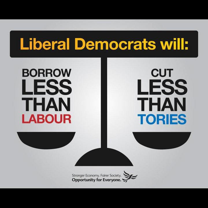 Lib Dems will cut less than Tories and borrow less than Labour